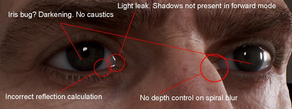 eye-errors